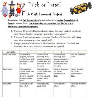 Trick or Treat: A Halloween Multiplication Performance Task