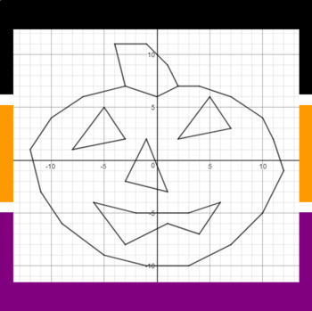Trick or Treat - A Math-Then-Graph Activity - Solve 2-Step Equations
