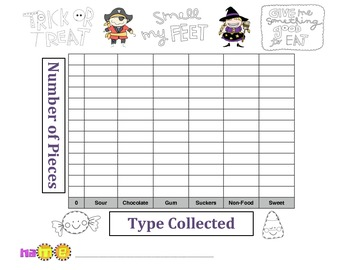 Trick or Treat Graph My Feat