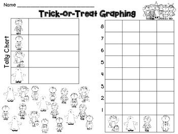 Trick-or-Treat Graphing