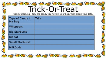 Trick or Treat Graphing Activity