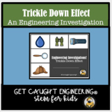 STEM Trickle Down Effect- Building a Water Filter with System Engineering