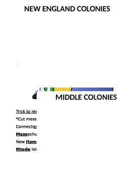 Tricks to remember Colonies