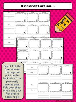 Trickster Tale: Flip-book, Compare & Contrast, and Writing Connections