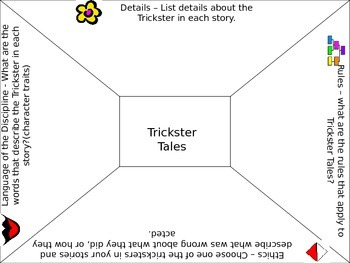 Trickster Tales Depth and Complexity