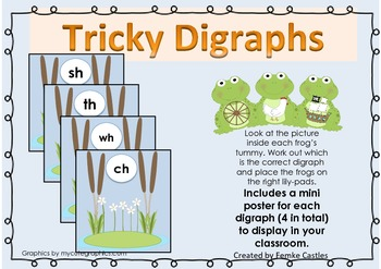 Tricky Digraphs
