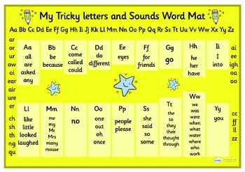 Tricky Letters and Sounds Word Mat for Visually Impaired