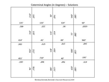 trig coterminal angles in degrees square puzzle tpt