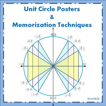 Trig Exact Values of Unit Circle Posters and Practice Sheets