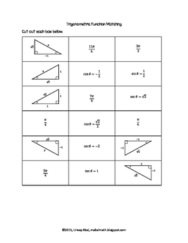 Trigonometric Function Matching