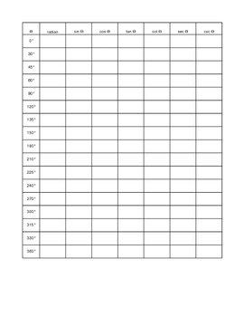 Trig Functions Blank Sheet