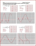Trig Functions Graphing, Amplitude, Period, Phase Shift, Motion (WS)
