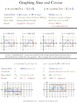Trig Functions - Graphing Cheat Sheet