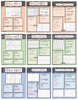 Trig Functions DEGREES Sin Cos Tan Packet Doodle Notes/Graphic Organizer/Booklet