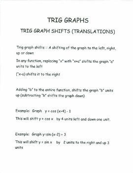 Trig Graph Shifts