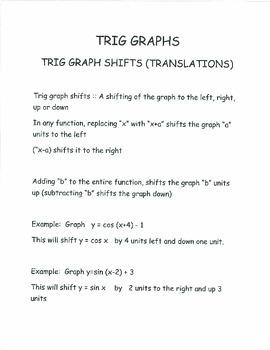 Trig Graph Shifts