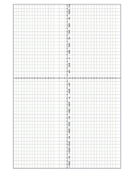 Trig Graphs Roller Coaster Project