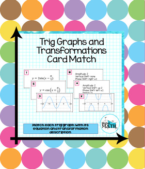 Trig Graphs and Transformations Card Match