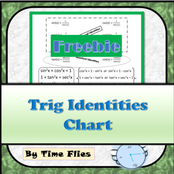 Trig Identities Chart Freebie