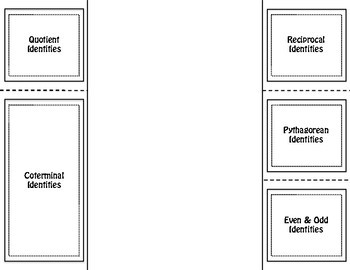 Trig Identities Foldable