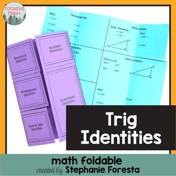 Trig Identities Foldable