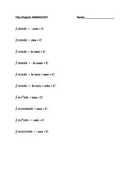 Trig Integrals Practice Sheet and Quiz