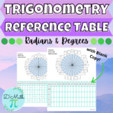 Trig Reference Table (Radians & Degrees) with blank copy