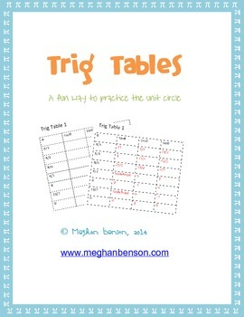 Trig Tables: Unit Circle Practice for Trigonometry and PreCalculus