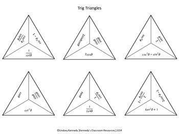 Trig Triangles: Practicing Trigonometric Identities