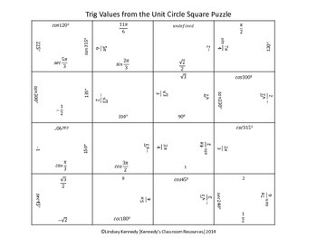 trig values from the unit circle square puzzle tpt. Black Bedroom Furniture Sets. Home Design Ideas