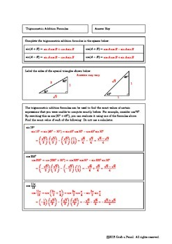 Trigonometric Addition Formulas