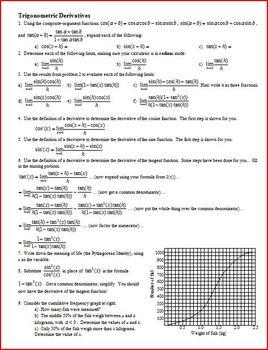 Trigonometric Derivatives: Sine, Cosine, and Tangent functions 2012 (Editable)