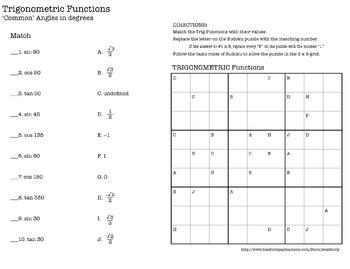 Trigonometric FUNCTIONS - THREE challenges