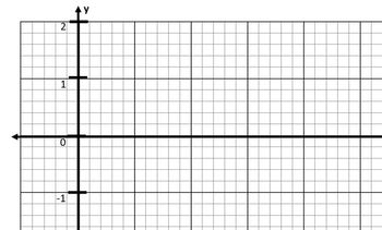 Trigonometric Function Graphing Paper Grids