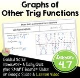 Graphs of Other Trigonometric Functions (PreCalculus - Unit 4)