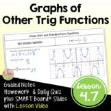 Graphs of Other Trigonometric Functions with Lesson Video