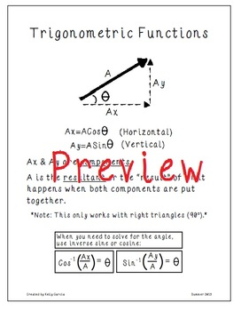 Math & Physics: Trigonometric Functions Poster