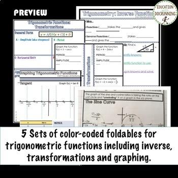 PreCalculus Trigonometric Functions Unit 4 Notes only Bundle