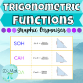 Trigonometric Functions graphic organizer/foldable