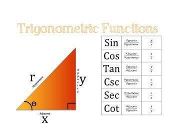 Trigonometric Functions reference sheet