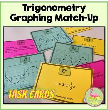 PreCalculus: Trigonometric Graphs Match-Up Activity Task Cards