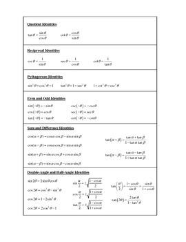 Trigonometric Identities Formula Sheet
