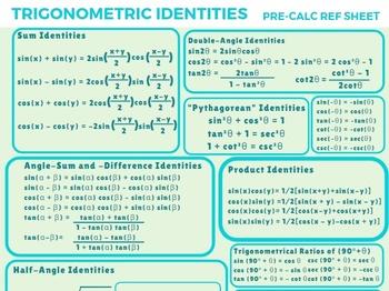 Trigonometric Identities PreCalculus Worksheet + Cheat Sheet Reference Sheets