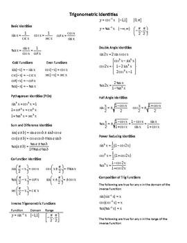 Trigonometric Identities Sheet