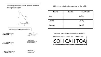 Trigonometric Ratio Discovery Graphic Organizer