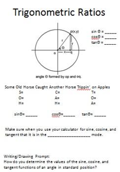 Trigonometric Ratio Toolkits or Notes