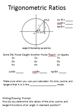 Trigonometric Ratio Toolkits or Notes