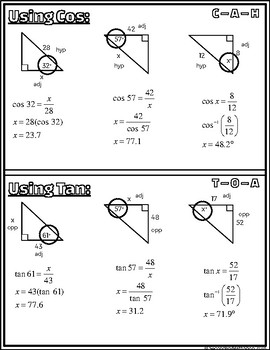Trigonometric Ratios and Solving Notes Sheet/Graphic Organizer FREEBIE!!!!