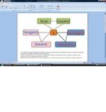 Trigonometric Relationship Mnemonic Flow Chart