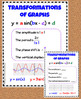 Trigonometry Posters and Graphic Organizers for Interactive Notebooks